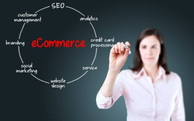 SEO for eCommerce Guide – Free eBook